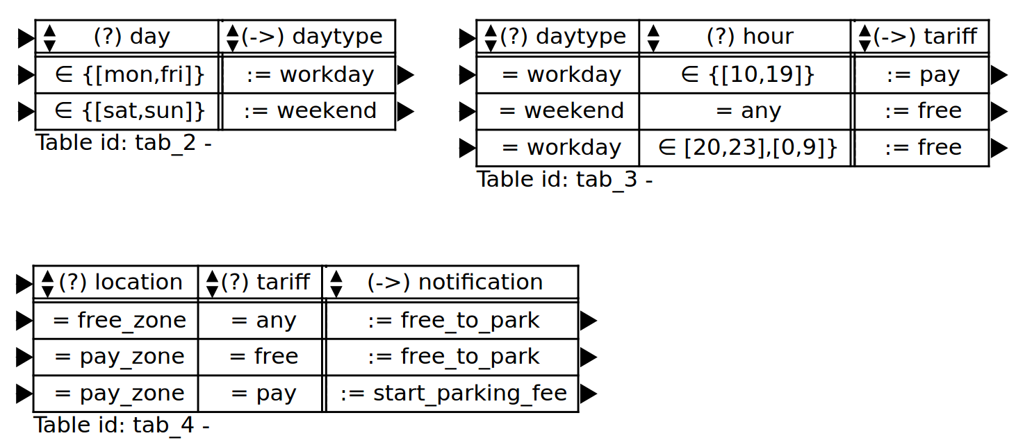 pub:software:hwed:parking-zones-hqed.png