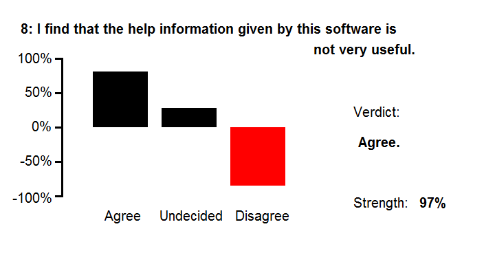 pub:software:hwed:usability_studies:ica_q07.png